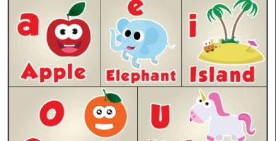 Aprender las vocales en ingles