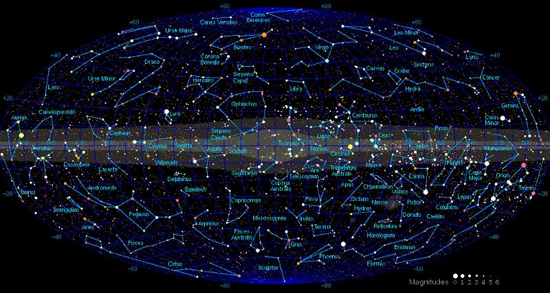 informacion sobre el universo en ingles