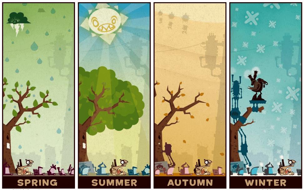 las estciones climáticas del año en ingles