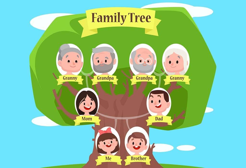 arbol genealogico en ingles